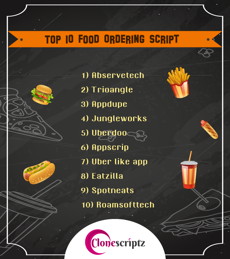 Top 10 Food Ordering Script